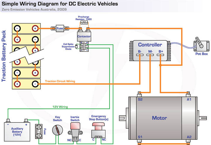 technical information circuit diagrams rh evworks com au wiring diagram for electric car windows circuit diagram of electric vehicle